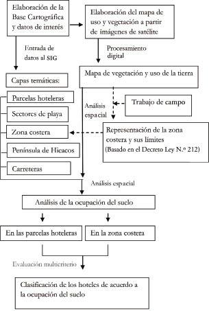 Figura 1 copia.jpg